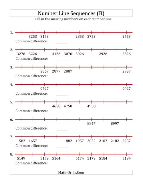 The Increasing and Decreasing Number Line Sequences with Missing Numbers (Max. 10000) with Custom Common Differences (B) Math Worksheet