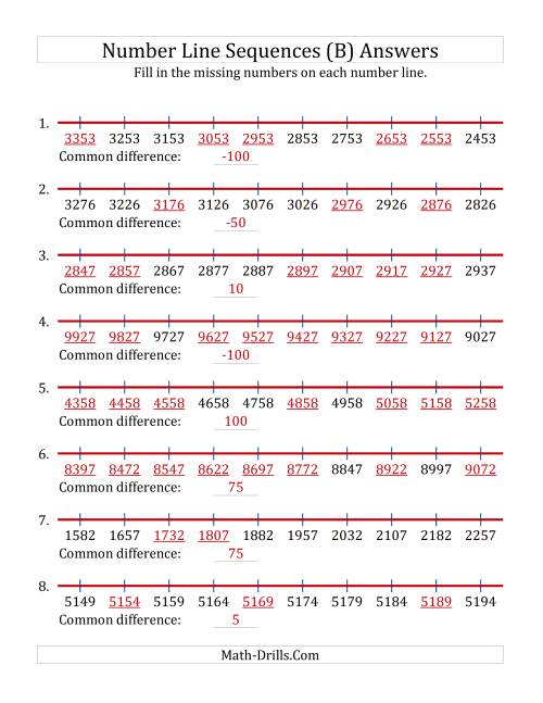 The Increasing and Decreasing Number Line Sequences with Missing Numbers (Max. 10000) with Custom Common Differences (B) Math Worksheet Page 2