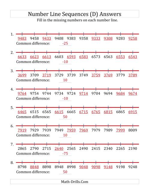 The Increasing and Decreasing Number Line Sequences with Missing Numbers (Max. 10000) with Custom Common Differences (D) Math Worksheet Page 2