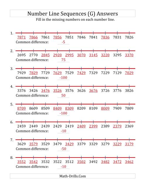 The Increasing and Decreasing Number Line Sequences with Missing Numbers (Max. 10000) with Custom Common Differences (G) Math Worksheet Page 2