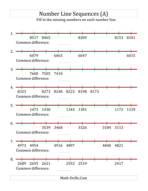 The Decreasing Number Line Sequences with Missing Numbers (Max. 10000) (A) Math Worksheet