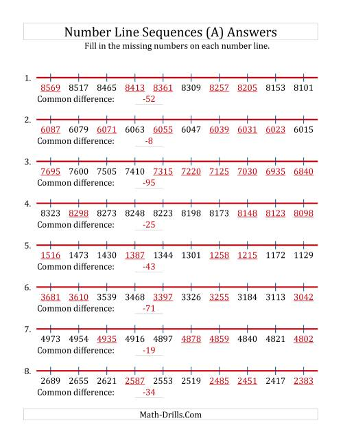 The Decreasing Number Line Sequences with Missing Numbers (Max. 10000) (A) Math Worksheet Page 2