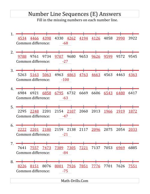 The Decreasing Number Line Sequences with Missing Numbers (Max. 10000) (E) Math Worksheet Page 2