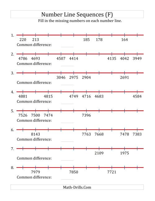The Decreasing Number Line Sequences with Missing Numbers (Max. 10000) (F) Math Worksheet