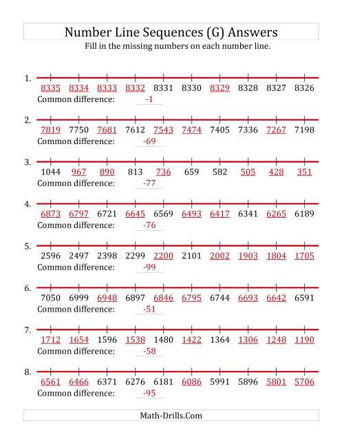 The Decreasing Number Line Sequences with Missing Numbers (Max. 10000) (G) Math Worksheet Page 2