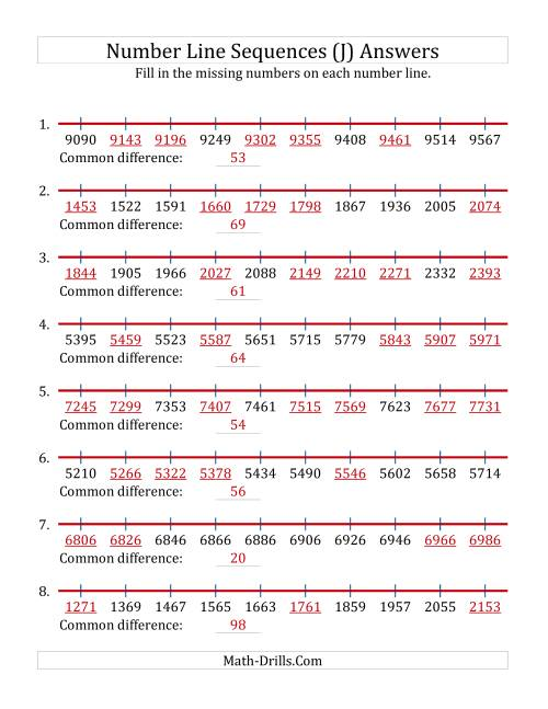 The Increasing Number Line Sequences with Missing Numbers (Max. 10000) (J) Math Worksheet Page 2