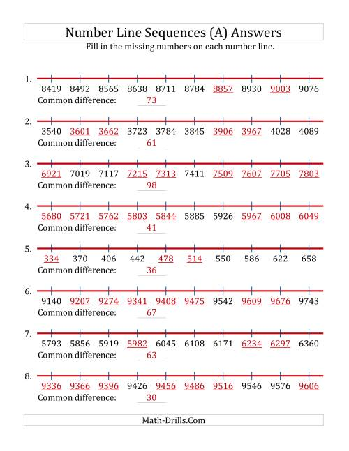The Increasing Number Line Sequences with Missing Numbers (Max. 10000) (All) Math Worksheet Page 2