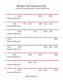 Increasing and Decreasing Number Line Sequences with Missing Numbers (Max. 10000) (A)