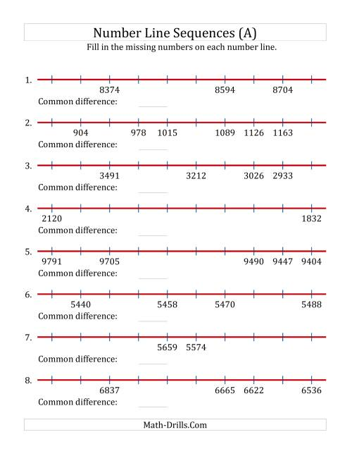 The Increasing and Decreasing Number Line Sequences with Missing Numbers (Max. 10000) (A) Math Worksheet