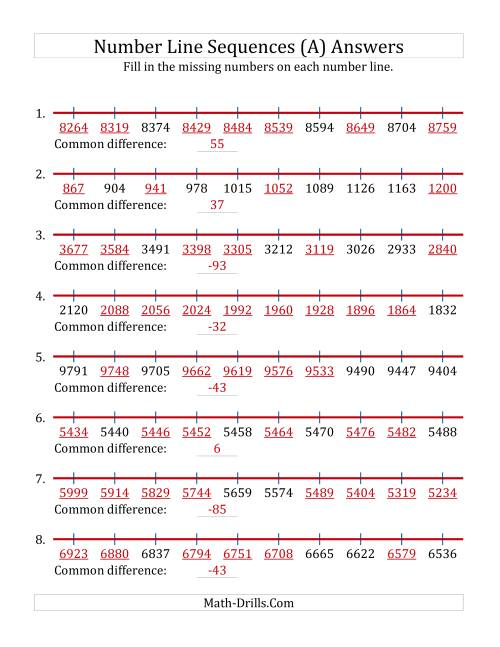 The Increasing and Decreasing Number Line Sequences with Missing Numbers (Max. 10000) (A) Math Worksheet Page 2