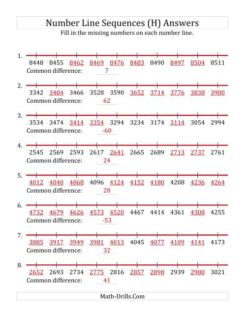 The Increasing and Decreasing Number Line Sequences with Missing Numbers (Max. 10000) (H) Math Worksheet Page 2