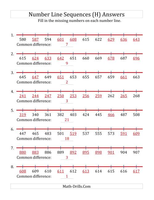 The Increasing Number Line Sequences with Missing Numbers (Max. 1000) (H) Math Worksheet Page 2