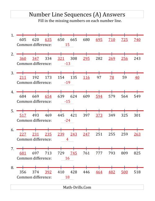 The Increasing and Decreasing Number Line Sequences with Missing Numbers (Max. 1000) (A) Math Worksheet Page 2