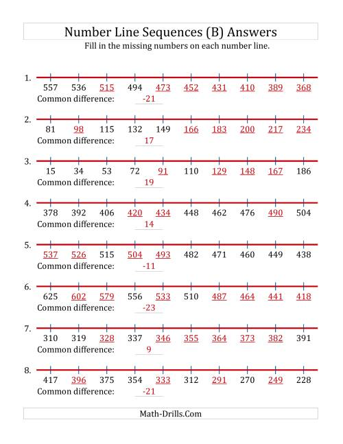 The Increasing and Decreasing Number Line Sequences with Missing Numbers (Max. 1000) (B) Math Worksheet Page 2