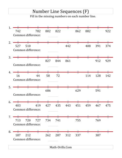 The Increasing and Decreasing Number Line Sequences with Missing Numbers (Max. 1000) (F) Math Worksheet