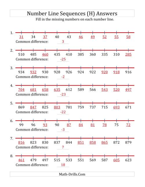 The Increasing and Decreasing Number Line Sequences with Missing Numbers (Max. 1000) (H) Math Worksheet Page 2