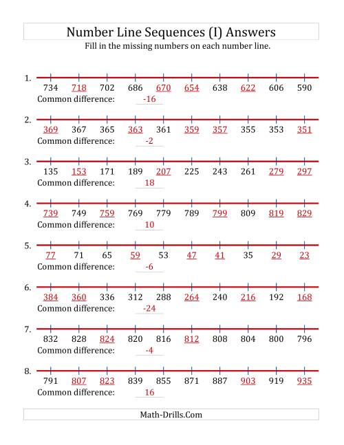 The Increasing and Decreasing Number Line Sequences with Missing Numbers (Max. 1000) (I) Math Worksheet Page 2