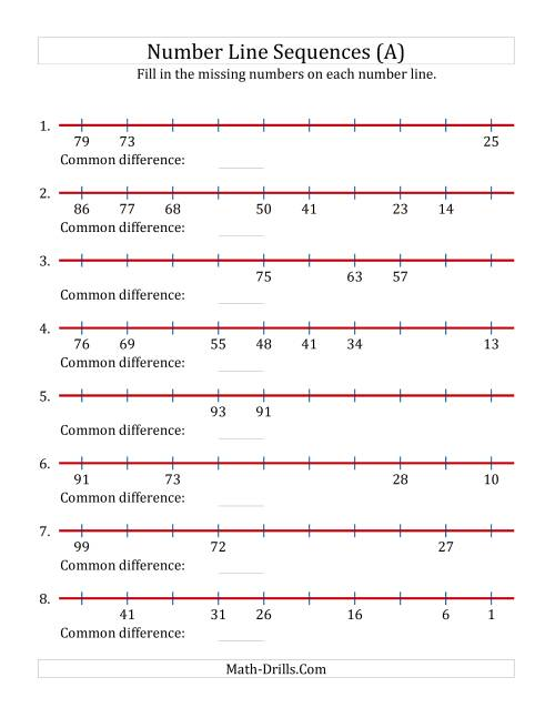 The Decreasing Number Line Sequences with Missing Numbers (Max. 100) (A) Math Worksheet