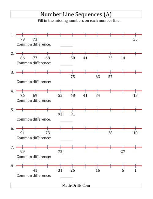 decreasing number line sequences with missing numbers max 100 a number line worksheet. Black Bedroom Furniture Sets. Home Design Ideas