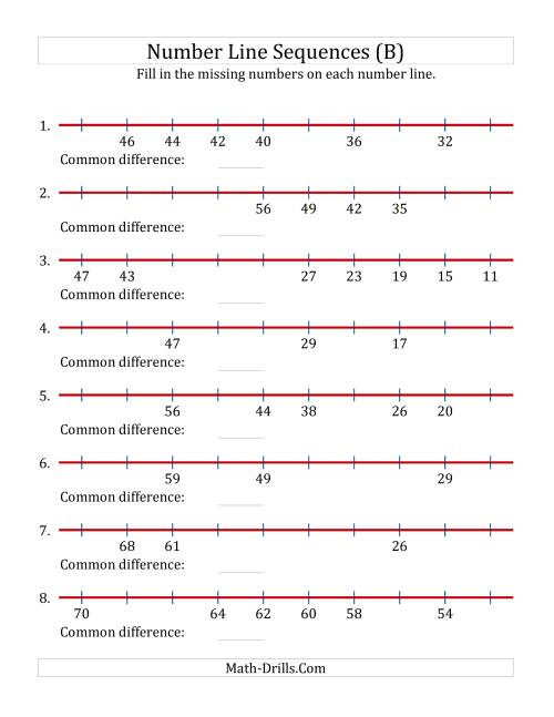 The Decreasing Number Line Sequences with Missing Numbers (Max. 100) (B) Math Worksheet