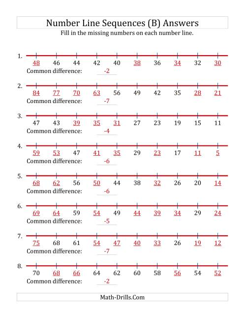 The Decreasing Number Line Sequences with Missing Numbers (Max. 100) (B) Math Worksheet Page 2