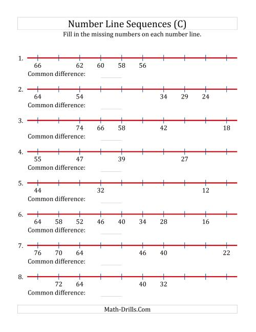 The Decreasing Number Line Sequences with Missing Numbers (Max. 100) (C) Math Worksheet
