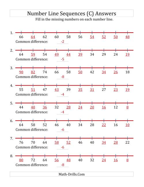 The Decreasing Number Line Sequences with Missing Numbers (Max. 100) (C) Math Worksheet Page 2