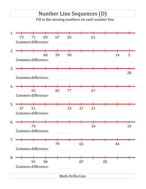The Decreasing Number Line Sequences with Missing Numbers (Max. 100) (D) Math Worksheet