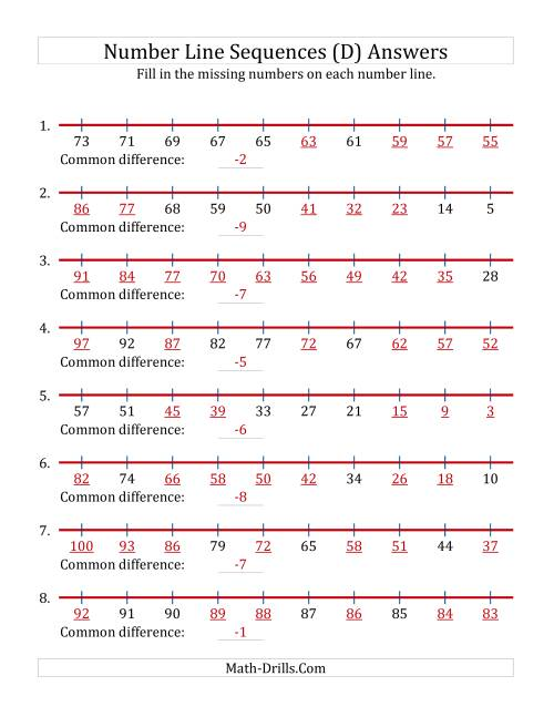The Decreasing Number Line Sequences with Missing Numbers (Max. 100) (D) Math Worksheet Page 2