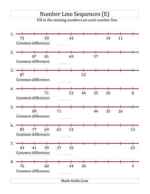 The Decreasing Number Line Sequences with Missing Numbers (Max. 100) (E) Math Worksheet