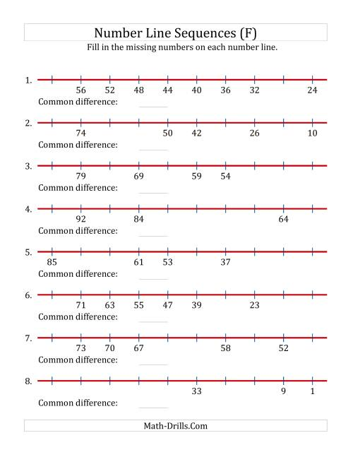 The Decreasing Number Line Sequences with Missing Numbers (Max. 100) (F) Math Worksheet