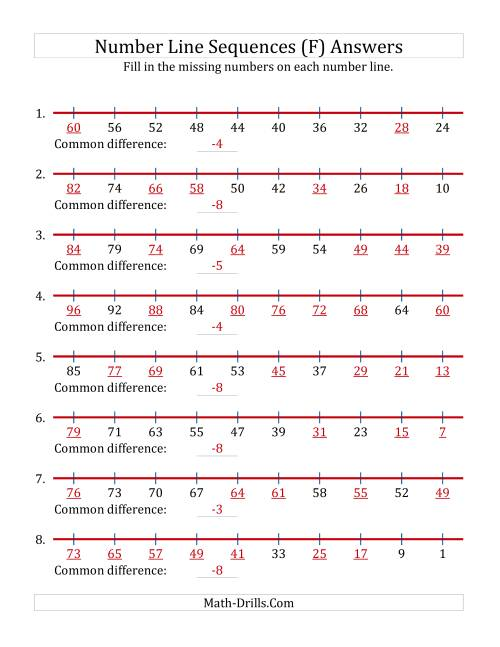 The Decreasing Number Line Sequences with Missing Numbers (Max. 100) (F) Math Worksheet Page 2