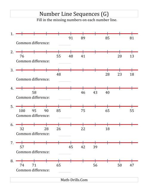The Decreasing Number Line Sequences with Missing Numbers (Max. 100) (G) Math Worksheet
