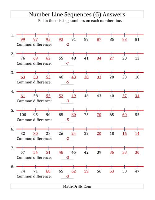 The Decreasing Number Line Sequences with Missing Numbers (Max. 100) (G) Math Worksheet Page 2