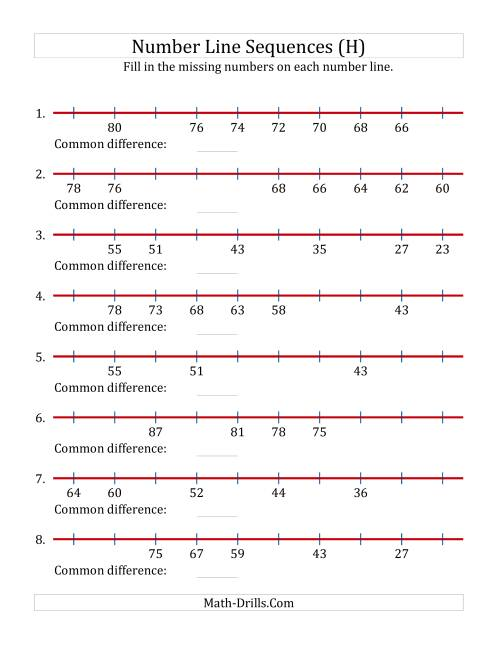 The Decreasing Number Line Sequences with Missing Numbers (Max. 100) (H) Math Worksheet