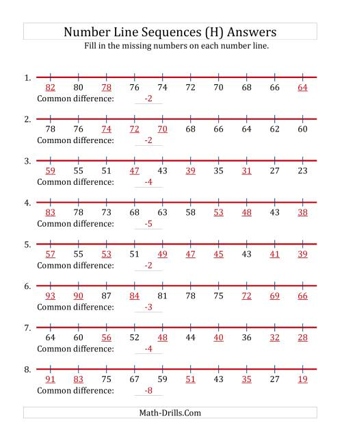 The Decreasing Number Line Sequences with Missing Numbers (Max. 100) (H) Math Worksheet Page 2