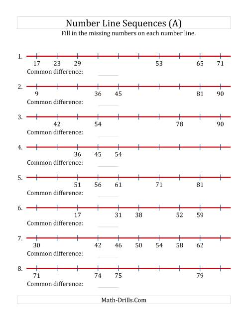 The Increasing Number Line Sequences with Missing Numbers (Max. 100) (A) Math Worksheet