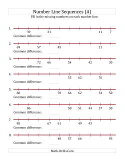 Increasing and Decreasing Functions additionally Practice Worksheet  Increasing Decreasing Constant  Continuity  and together with Number Line Worksheets together with Use a graph to determine where a function is increasing  decreasing further  further Features of Function Graphs   MathBitsNotebook A1   CCSS Math further 3 5 Increasing  Decreasing  Max  and Min further Piecewise Defined Functions Worksheet additionally  together with Percentage increase and decrease  non calculator    mastery as well Number Line Worksheets also Sections 2 1   2 2 Worksheet docx   Math 1113 In Cl Worksheet as well Use a graph to determine where a function is increasing  decreasing likewise EHHS PreCalculus  Tuesday moreover Precalculus Review Calculus Preview   Coolmath     Graphs also Differentiation 2  Increasing   decreasing functions and stationary. on increasing and decreasing intervals worksheet