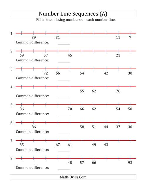 The Increasing and Decreasing Number Line Sequences with Missing Numbers (Max. 100) (A) Math Worksheet