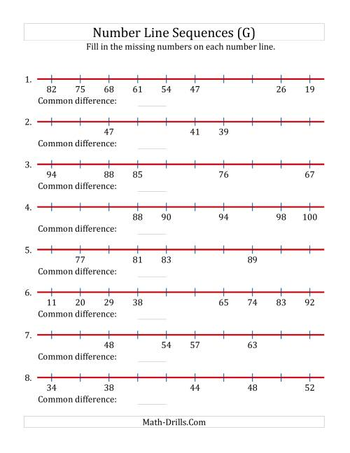 The Increasing and Decreasing Number Line Sequences with Missing Numbers (Max. 100) (G) Math Worksheet