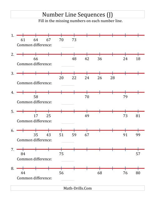 The Increasing and Decreasing Number Line Sequences with Missing Numbers (Max. 100) (J) Math Worksheet
