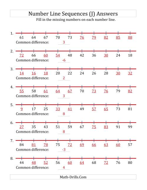 The Increasing and Decreasing Number Line Sequences with Missing Numbers (Max. 100) (J) Math Worksheet Page 2