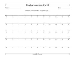 Number Lines from 0 to 20 counting by 2