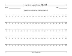 Number Lines from 0 to 100 counting by 5