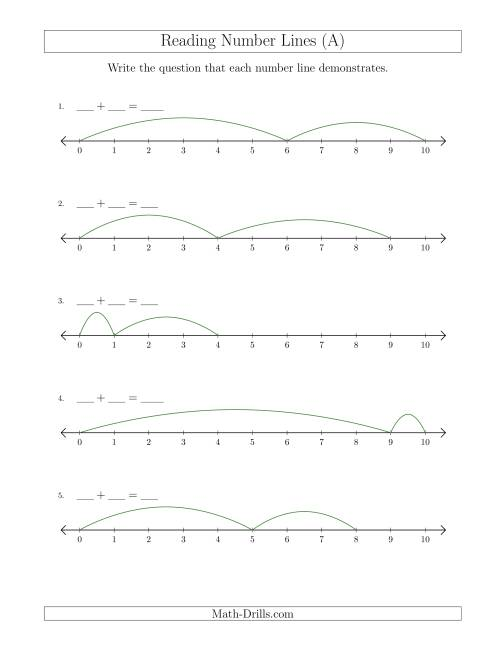 The Determining Addition Questions from Number Lines up to 10 (A) Math Worksheet