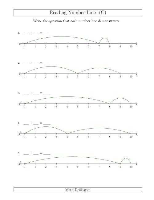 The Determining Addition Questions from Number Lines up to 10 (C) Math Worksheet
