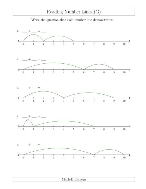 The Determining Addition Questions from Number Lines up to 10 (G) Math Worksheet