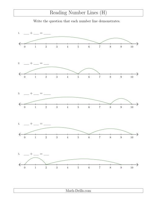 The Determining Addition Questions from Number Lines up to 10 (H) Math Worksheet