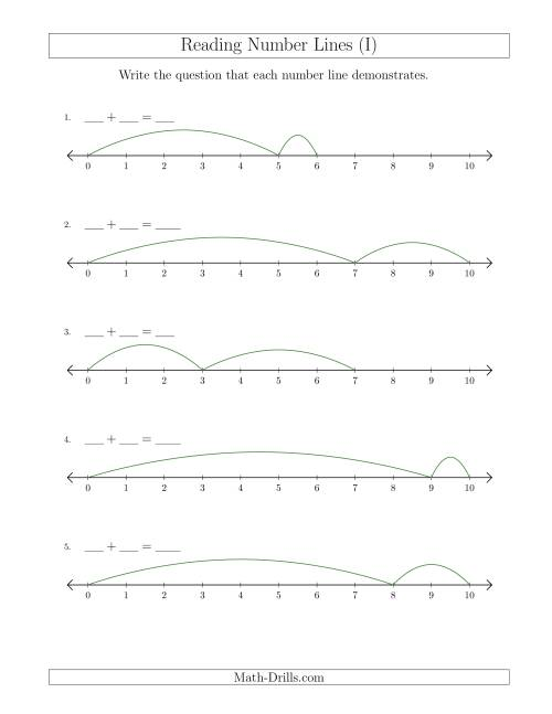 The Determining Addition Questions from Number Lines up to 10 (I) Math Worksheet