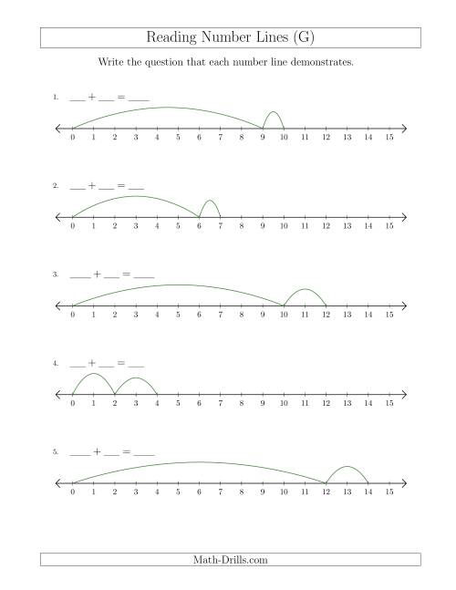 The Determining Addition Questions from Number Lines up to 15 (G) Math Worksheet